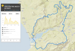 Ultra Trail Wales Route